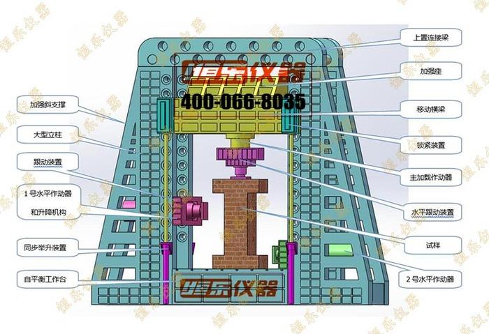 大型多功能結構試驗系統003.jpg